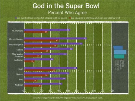 gotw-god-in-the-superbowl-1-28-13-final1