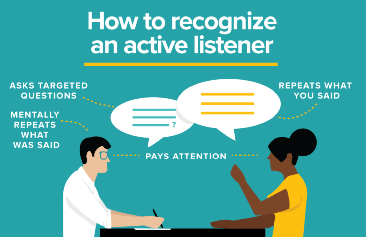 Active-Listening-Infographic-1024x664